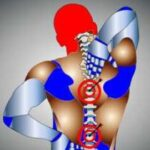 Remedies for Body Pain